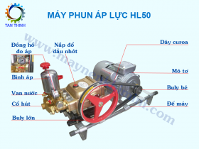 máy phun áp lực hl50