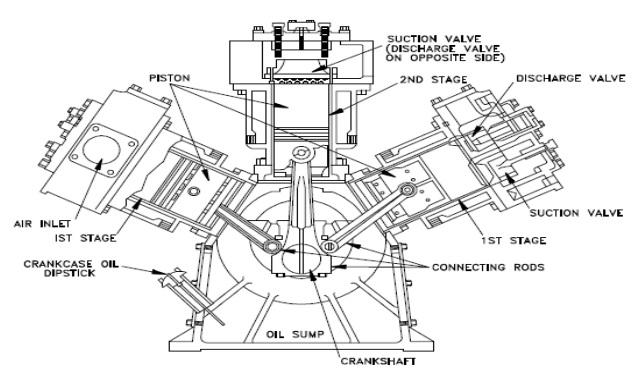 bản vẽ máy nén khí piston