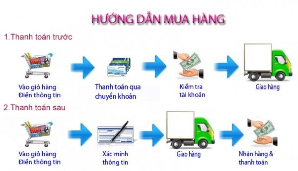 huongdanmuahang-600x346